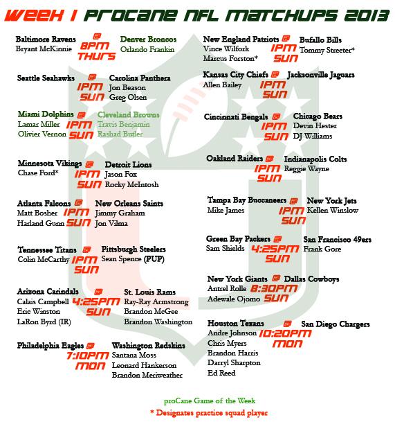 nfl betting picks free week 1 nfl matchups